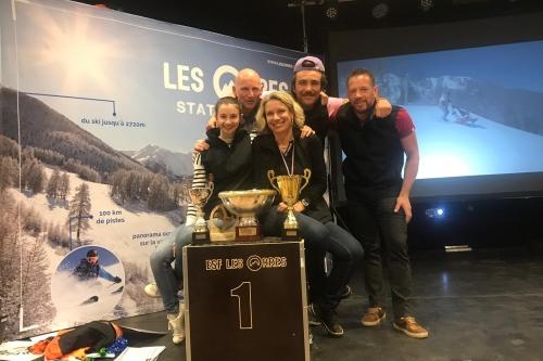 Résultats championnat de France des moniteurs fédéraux